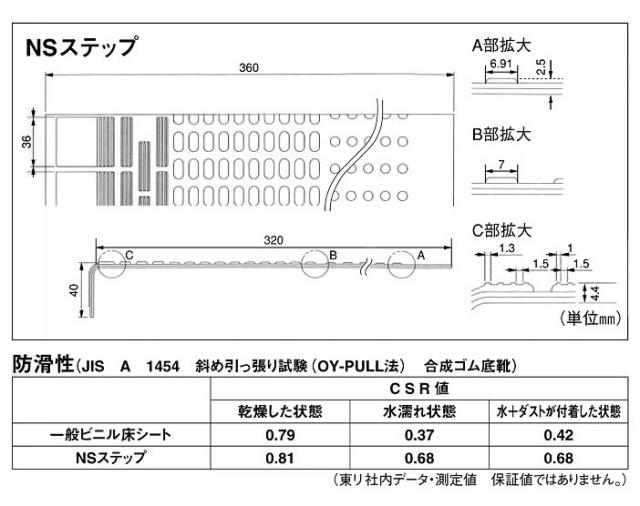 NSステップ900